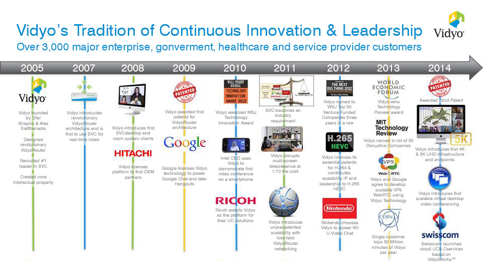10-years-of-Innovation-and-Leadership